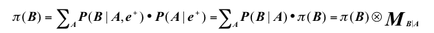 Equation for creating a Pi vector